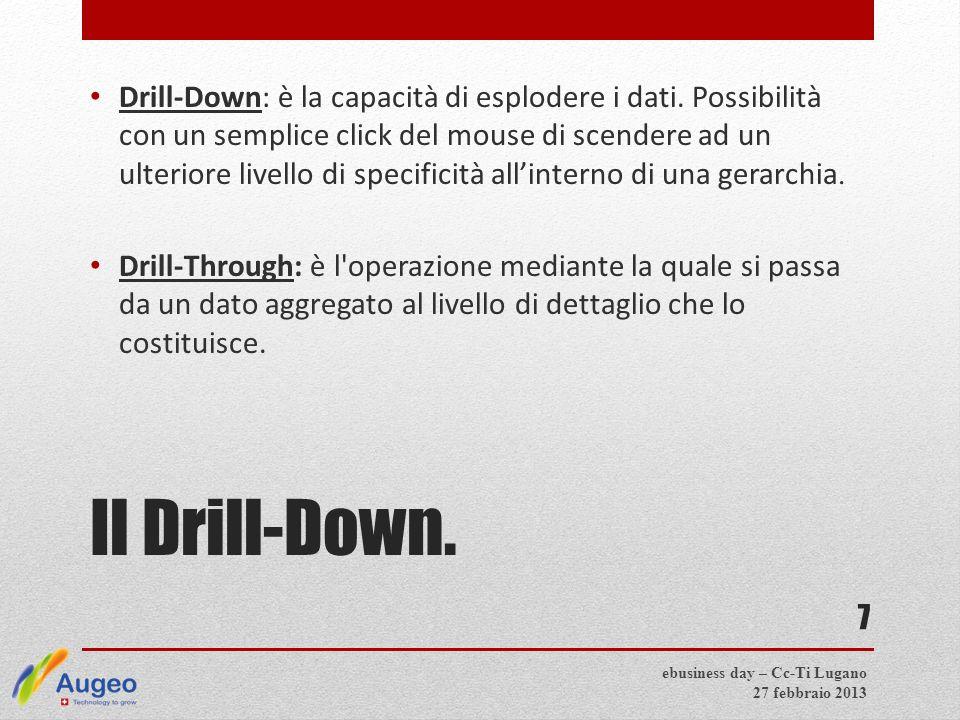 7 Drill-Down: è la capacità di esplodere i dati. Possibilità con un semplice click del mouse di scendere ad un ulteriore livello di specificità all'in