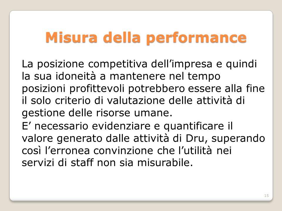 Misura della performance La posizione competitiva dell'impresa e quindi la sua idoneità a mantenere nel tempo posizioni profittevoli potrebbero essere