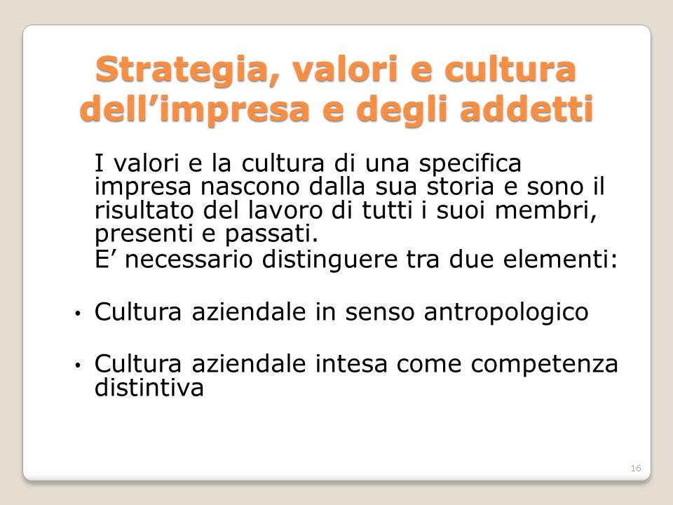 Strategia, valori e cultura dell'impresa e degli addetti I valori e la cultura di una specifica impresa nascono dalla sua storia e sono il risultato d