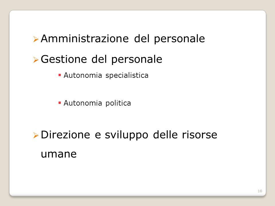  Amministrazione del personale  Gestione del personale  Autonomia specialistica  Autonomia politica  Direzione e sviluppo delle risorse umane 18
