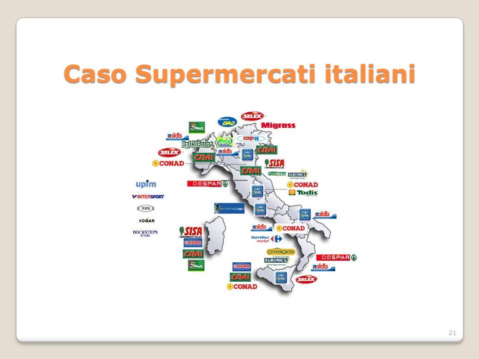 Caso Supermercati italiani 21