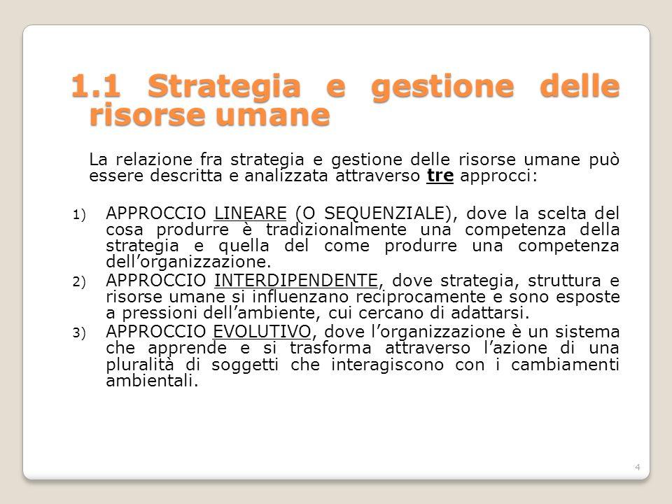 1.1 Strategia e gestione delle risorse umane La relazione fra strategia e gestione delle risorse umane può essere descritta e analizzata attraverso tr