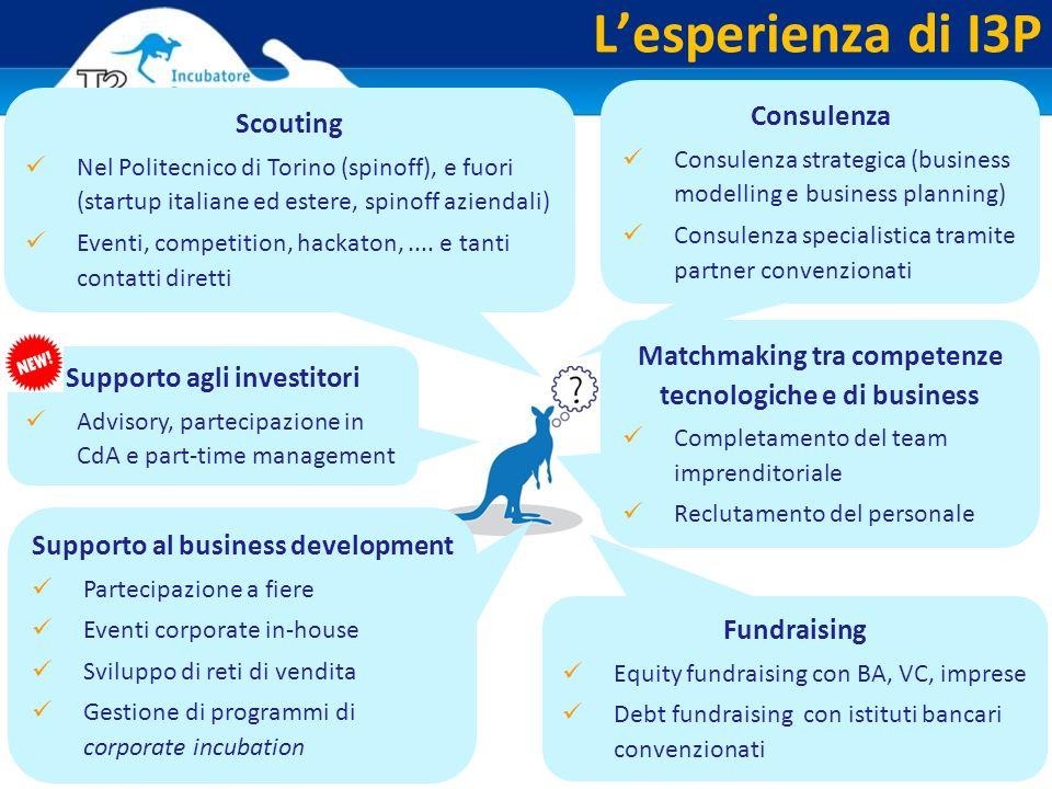 L'esperienza di I3P Fundraising Equity fundraising con BA, VC, imprese Debt fundraising con istituti bancari convenzionati Matchmaking tra competenze