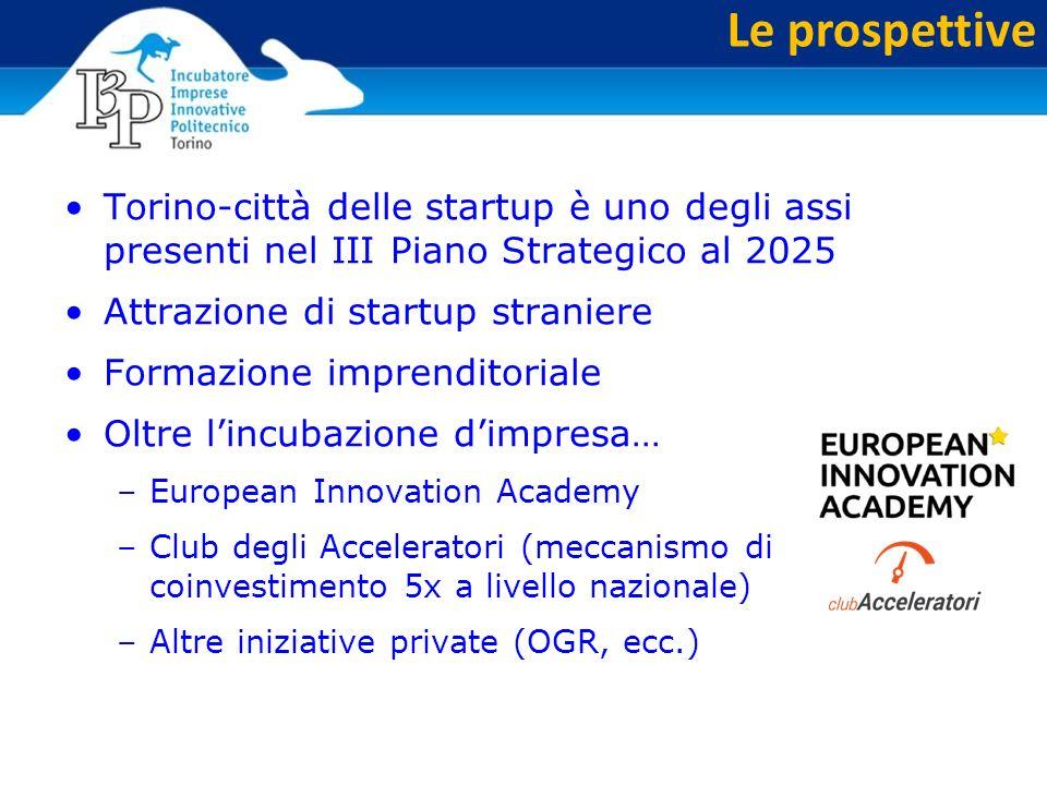 Le prospettive Torino-città delle startup è uno degli assi presenti nel III Piano Strategico al 2025 Attrazione di startup straniere Formazione imprenditoriale Oltre l'incubazione d'impresa… –European Innovation Academy –Club degli Acceleratori (meccanismo di coinvestimento 5x a livello nazionale) –Altre iniziative private (OGR, ecc.)