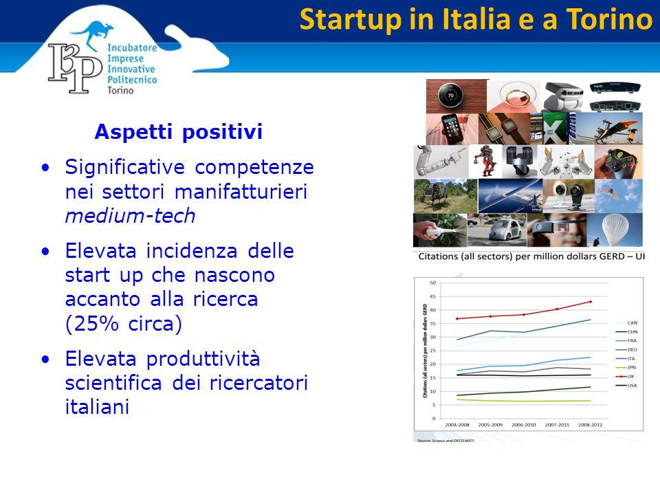 Startup in Italia e a Torino Aspetti positivi Significative competenze nei settori manifatturieri medium-tech Elevata incidenza delle start up che nascono accanto alla ricerca (25% circa) Elevata produttività scientifica dei ricercatori italiani