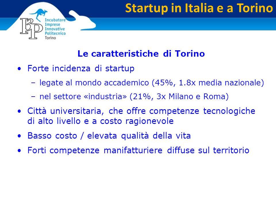 Startup in Italia e a Torino Le caratteristiche di Torino Forte incidenza di startup –legate al mondo accademico (45%, 1.8x media nazionale) –nel sett