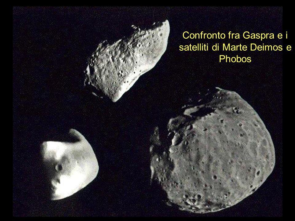 Confronto fra Gaspra e i satelliti di Marte Deimos e Phobos