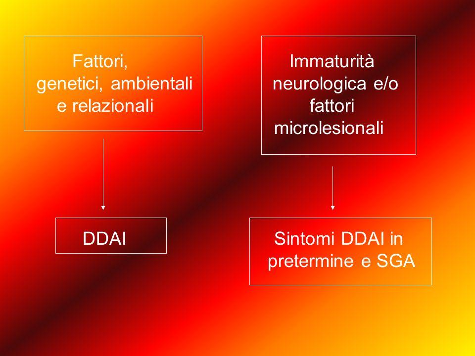Fattori, Immaturità genetici, ambientali neurologica e/o e relazionali fattori microlesionali DDAISintomi DDAI in pretermine e SGA