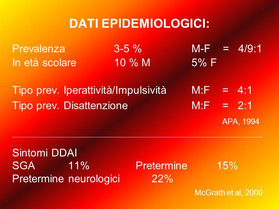 DATI EPIDEMIOLOGICI: Prevalenza 3-5 % M-F = 4/9:1 In età scolare 10 % M 5% F Tipo prev.