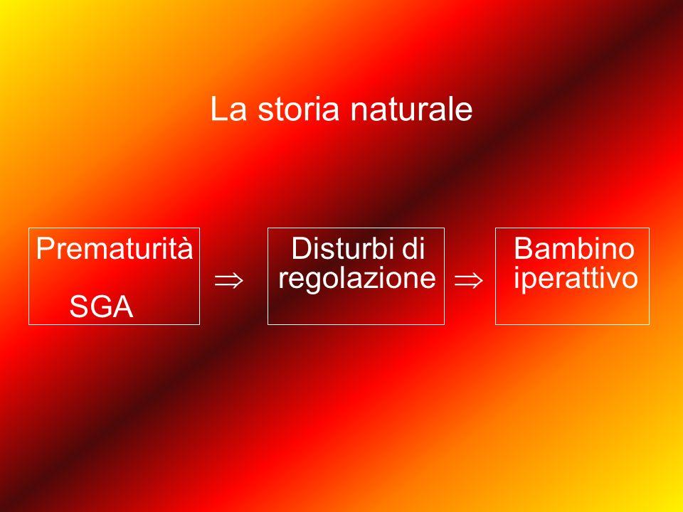 La storia naturale Prematurità Disturbi di Bambino  regolazione  iperattivo SGA