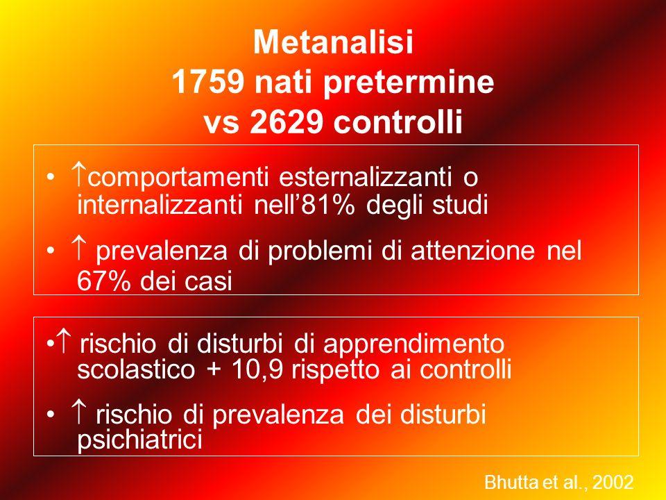 Metanalisi 1759 nati pretermine vs 2629 controlli  comportamenti esternalizzanti o internalizzanti nell'81% degli studi  prevalenza di problemi di attenzione nel 67% dei casi  rischio di disturbi di apprendimento scolastico + 10,9 rispetto ai controlli  rischio di prevalenza dei disturbi psichiatrici Bhutta et al., 2002