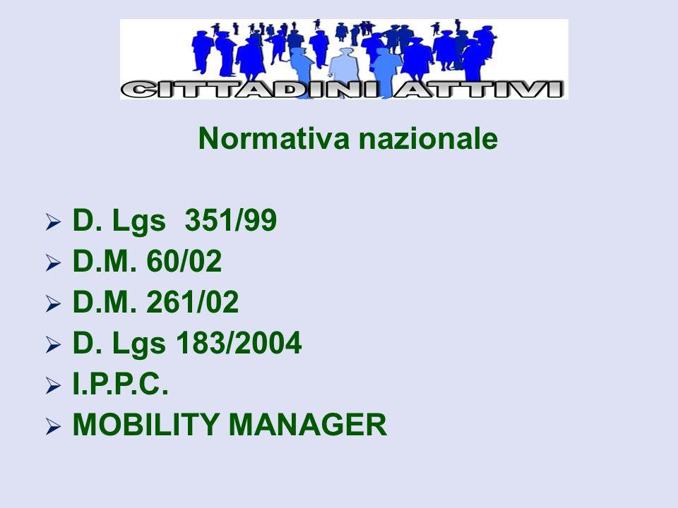 Normativa nazionale  D. Lgs 351/99  D.M. 60/02  D.M.