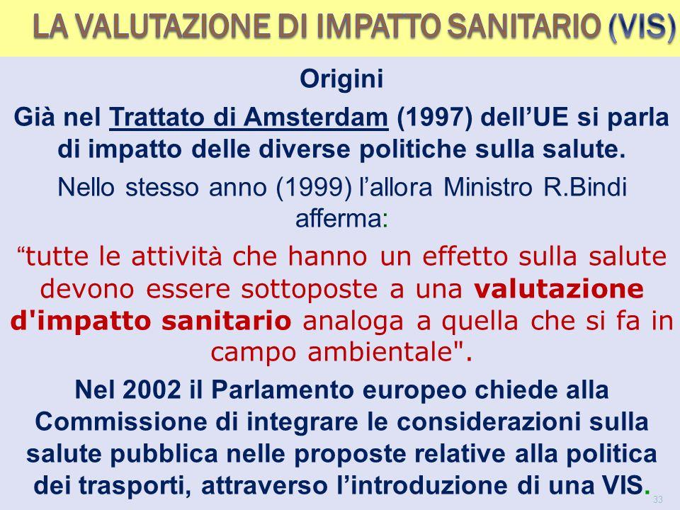 Origini Già nel Trattato di Amsterdam (1997) dell'UE si parla di impatto delle diverse politiche sulla salute.