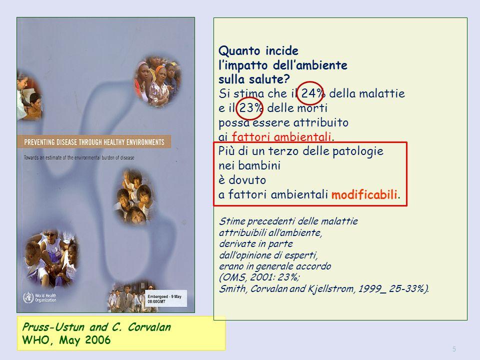 5 Pruss-Ustun and C. Corvalan WHO, May 2006 Quanto incide l'impatto dell'ambiente sulla salute.