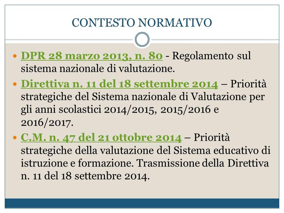 CONTESTO NORMATIVO DPR 28 marzo 2013, n. 80 - Regolamento sul sistema nazionale di valutazione.