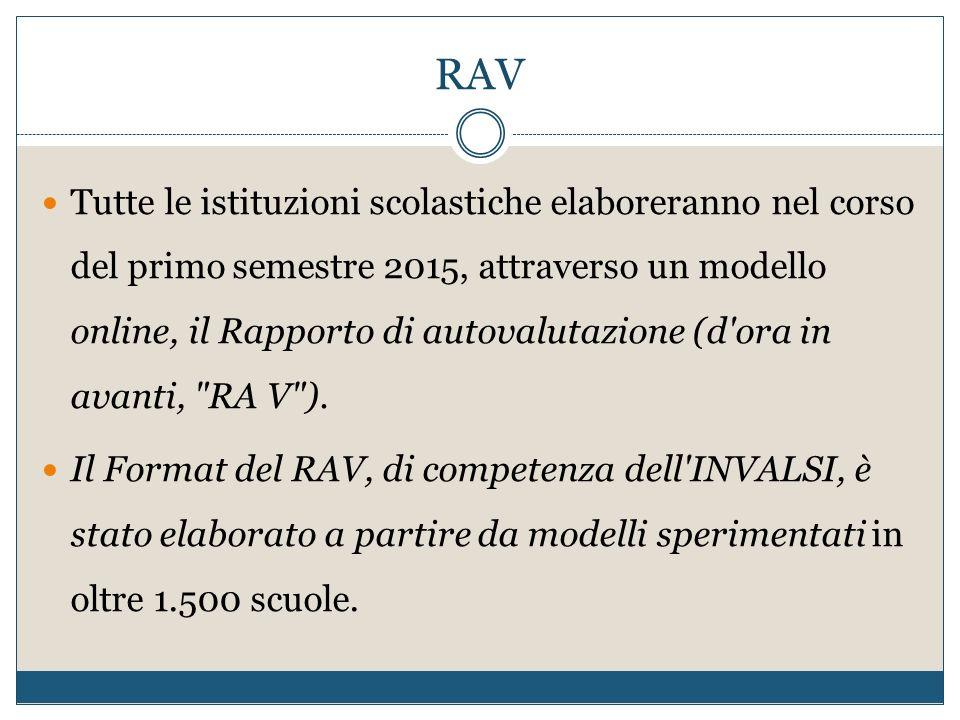 RAV Tutte le istituzioni scolastiche elaboreranno nel corso del primo semestre 2015, attraverso un modello online, il Rapporto di autovalutazione (d ora in avanti, RA V ).