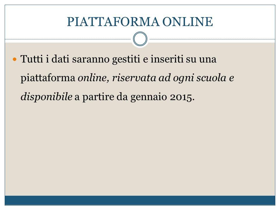 PIATTAFORMA ONLINE Tutti i dati saranno gestiti e inseriti su una piattaforma online, riservata ad ogni scuola e disponibile a partire da gennaio 2015.