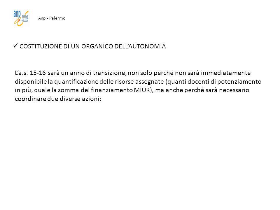 Anp - Palermo COSTITUZIONE DI UN ORGANICO DELL'AUTONOMIA L'a.s. 15-16 sarà un anno di transizione, non solo perché non sarà immediatamente disponibile