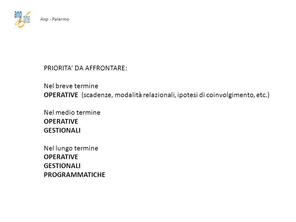 Anp - Palermo PRIORITA' DA AFFRONTARE: Nel breve termine OPERATIVE (scadenze, modalità relazionali, ipotesi di coinvolgimento, etc.) Nel medio termine