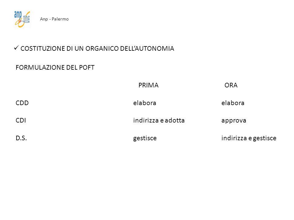 Anp - Palermo COSTITUZIONE DI UN ORGANICO DELL'AUTONOMIA FORMULAZIONE DEL POFT PRIMA ORA CDDelaboraelabora CDIindirizza e adottaapprova D.S.gestiscein