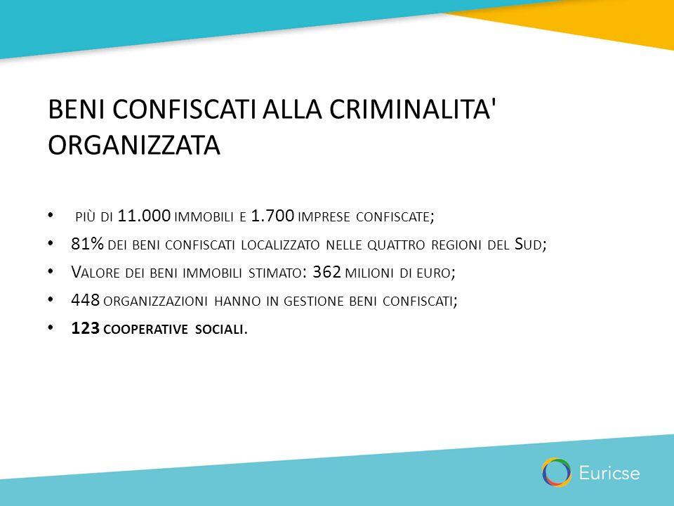BENI CONFISCATI ALLA CRIMINALITA' ORGANIZZATA PIÙ DI 11.000 IMMOBILI E 1.700 IMPRESE CONFISCATE ; 81% DEI BENI CONFISCATI LOCALIZZATO NELLE QUATTRO RE