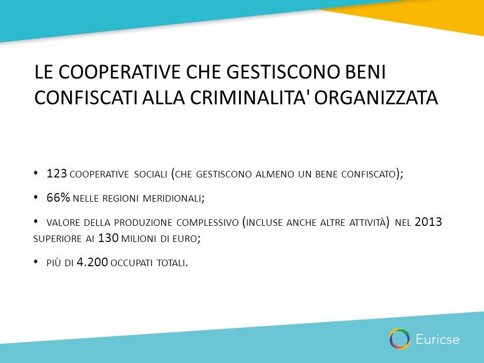 LE COOPERATIVE CHE GESTISCONO BENI CONFISCATI ALLA CRIMINALITA' ORGANIZZATA 123 COOPERATIVE SOCIALI ( CHE GESTISCONO ALMENO UN BENE CONFISCATO ); 66%