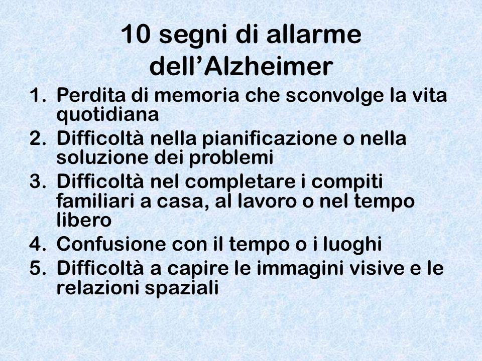 10 segni di allarme dell'Alzheimer 1.Perdita di memoria che sconvolge la vita quotidiana 2.Difficoltà nella pianificazione o nella soluzione dei probl