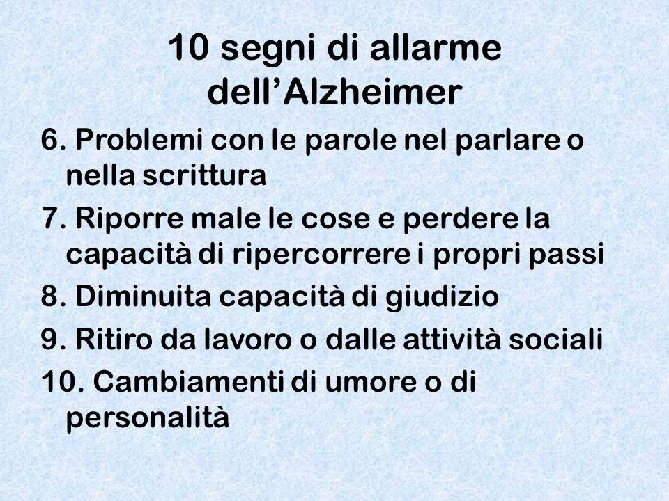10 segni di allarme dell'Alzheimer 6. Problemi con le parole nel parlare o nella scrittura 7. Riporre male le cose e perdere la capacità di ripercorre