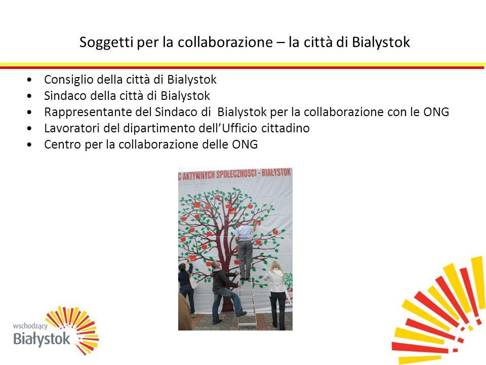 Ufficio cittadino di Bialystok Centro di collaborazione delle ONG str.