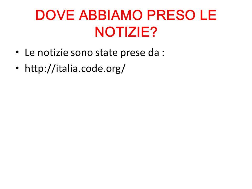 DOVE ABBIAMO PRESO LE NOTIZIE? Le notizie sono state prese da : http://italia.code.org/