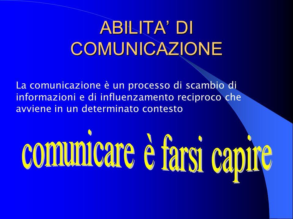 ABILITA' DI COMUNICAZIONE La comunicazione è un processo di scambio di informazioni e di influenzamento reciproco che avviene in un determinato contesto
