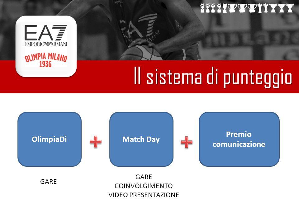 Il sistema di punteggio OlimpiaDìMatch Day Premio comunicazione GARE COINVOLGIMENTO VIDEO PRESENTAZIONE