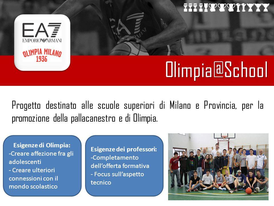 Olimpia@School Progetto destinato alle scuole superiori di Milano e Provincia, per la promozione della pallacanestro e di Olimpia.