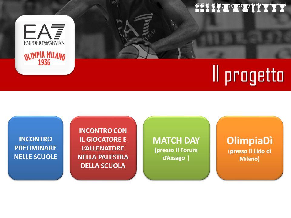 Il progetto INCONTRO PRELIMINARE NELLE SCUOLE INCONTRO CON IL GIOCATORE E L'ALLENATORE NELLA PALESTRA DELLA SCUOLA MATCH DAY (presso il Forum d'Assago ) OlimpiaDì (presso il Lido di Milano)