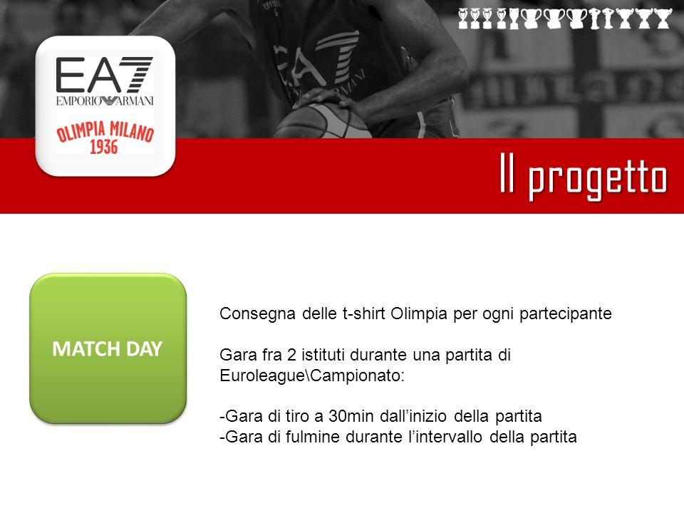 Il progetto MATCH DAY Consegna delle t-shirt Olimpia per ogni partecipante Gara fra 2 istituti durante una partita di Euroleague\Campionato: -Gara di tiro a 30min dall'inizio della partita -Gara di fulmine durante l'intervallo della partita