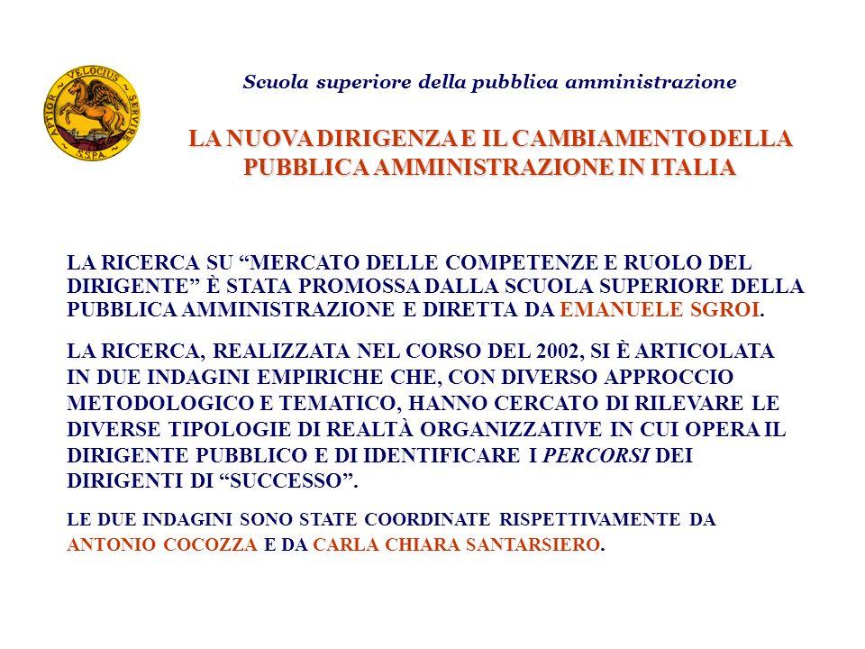 Scuola superiore della pubblica amministrazione LA NUOVA DIRIGENZA E IL CAMBIAMENTO DELLA PUBBLICA AMMINISTRAZIONE IN ITALIA LA RICERCA SU MERCATO DELLE COMPETENZE E RUOLO DEL DIRIGENTE È STATA PROMOSSA DALLA SCUOLA SUPERIORE DELLA PUBBLICA AMMINISTRAZIONE E DIRETTA DA EMANUELE SGROI.