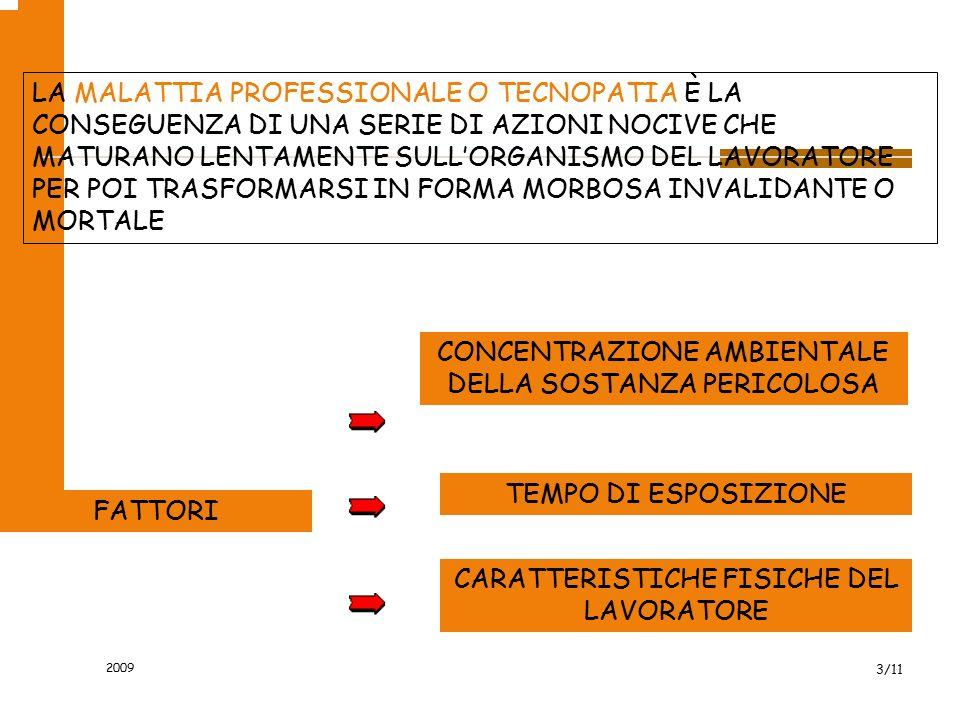 2009 3/11 FATTORI CONCENTRAZIONE AMBIENTALE DELLA SOSTANZA PERICOLOSA TEMPO DI ESPOSIZIONE CARATTERISTICHE FISICHE DEL LAVORATORE LA MALATTIA PROFESSIONALE O TECNOPATIA È LA CONSEGUENZA DI UNA SERIE DI AZIONI NOCIVE CHE MATURANO LENTAMENTE SULL'ORGANISMO DEL LAVORATORE PER POI TRASFORMARSI IN FORMA MORBOSA INVALIDANTE O MORTALE