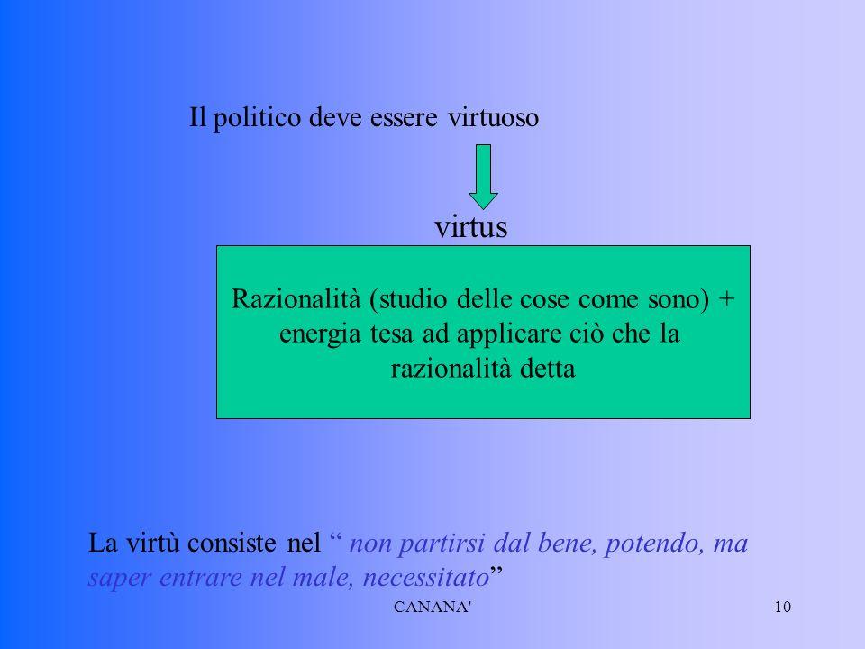 Da qui l'accusa di immoralità rivolta a Machiavelli In realtà per lui politica e morale sono due ambiti distinti.