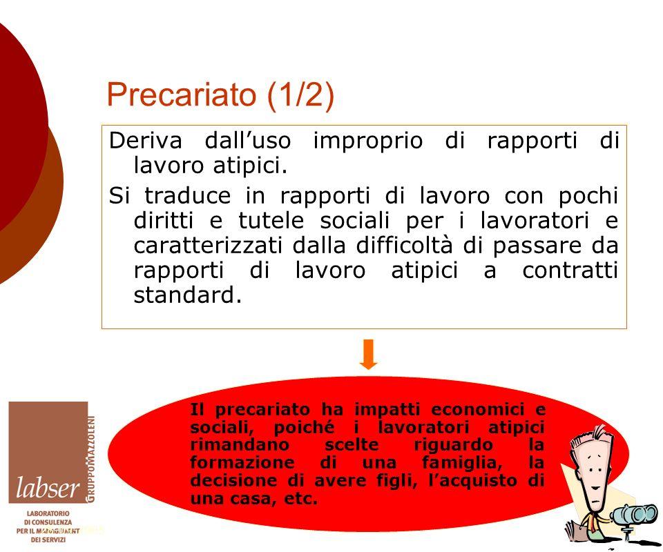 28-09-200510 Precariato (1/2) Deriva dall'uso improprio di rapporti di lavoro atipici.