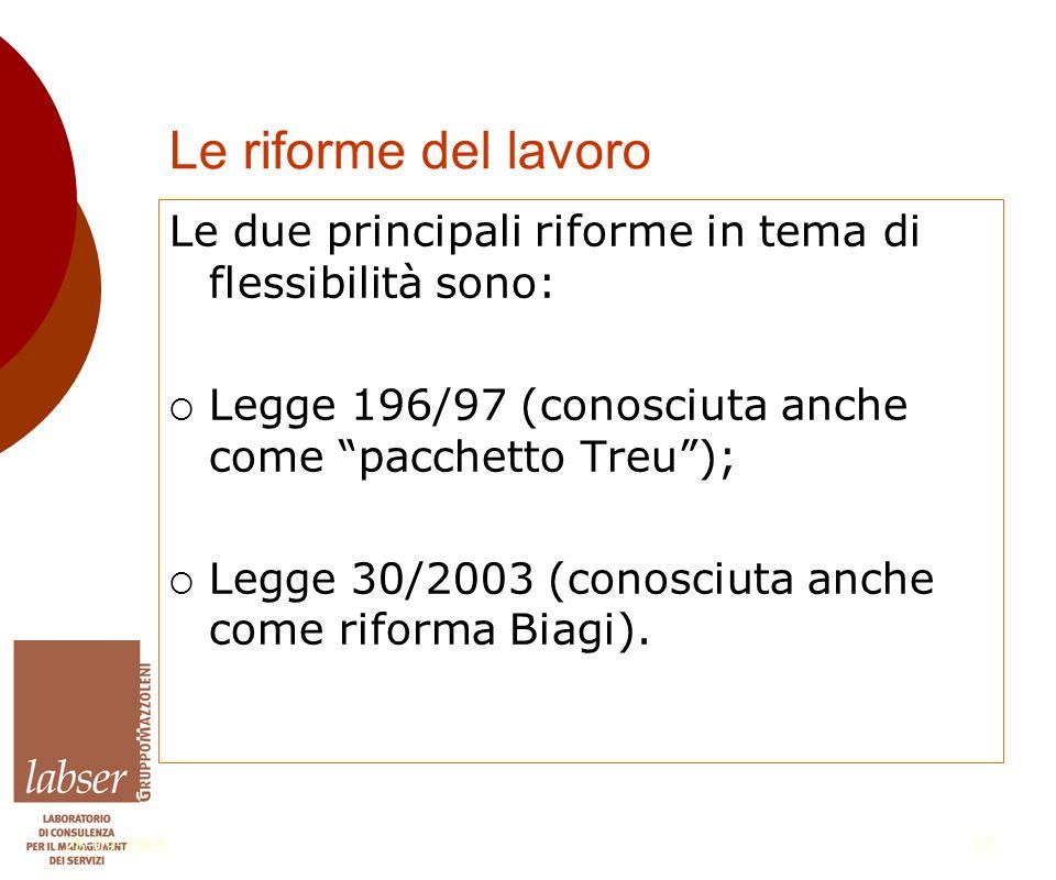 28-09-200513 Le riforme del lavoro Le due principali riforme in tema di flessibilità sono:  Legge 196/97 (conosciuta anche come pacchetto Treu );  Legge 30/2003 (conosciuta anche come riforma Biagi).