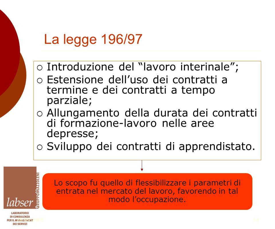 28-09-200514 La legge 196/97  Introduzione del lavoro interinale ;  Estensione dell'uso dei contratti a termine e dei contratti a tempo parziale;  Allungamento della durata dei contratti di formazione-lavoro nelle aree depresse;  Sviluppo dei contratti di apprendistato.