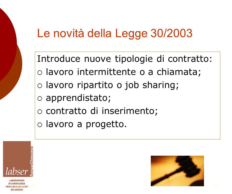28-09-200515 Le novità della Legge 30/2003 Introduce nuove tipologie di contratto:  lavoro intermittente o a chiamata;  lavoro ripartito o job sharing;  apprendistato;  contratto di inserimento;  lavoro a progetto.