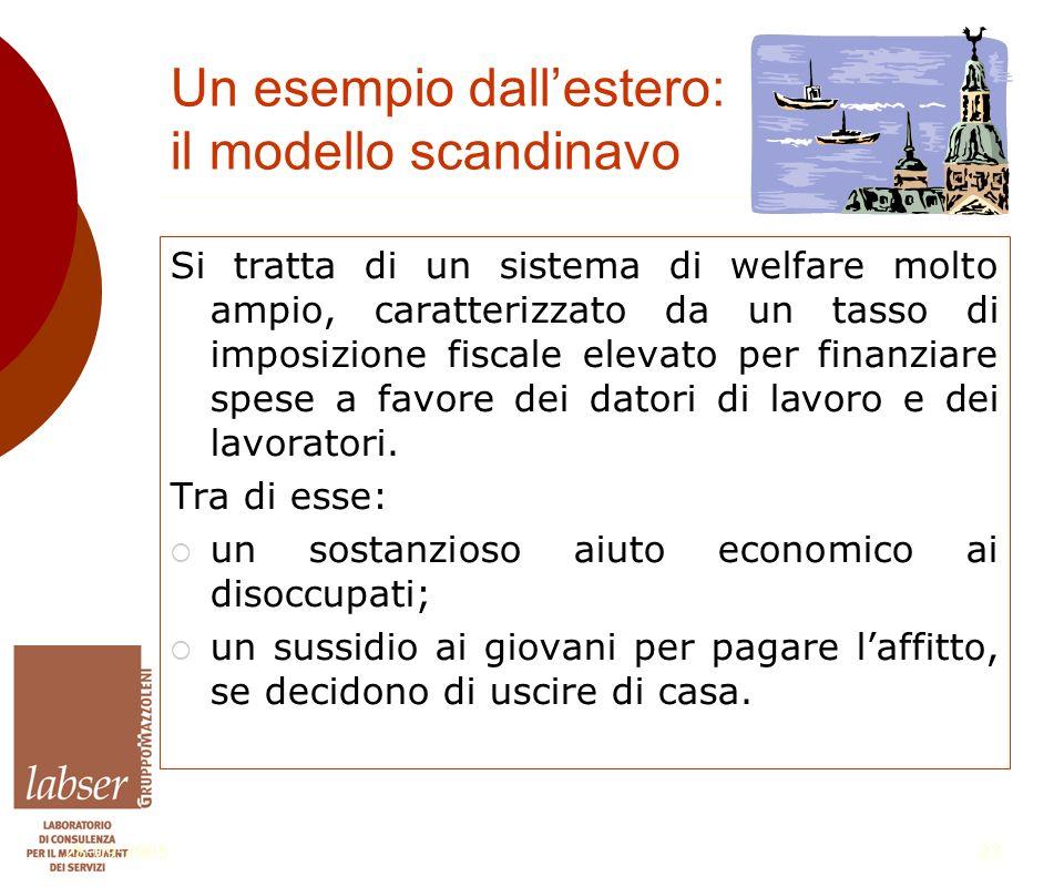 28-09-200523 Un esempio dall'estero: il modello scandinavo Si tratta di un sistema di welfare molto ampio, caratterizzato da un tasso di imposizione fiscale elevato per finanziare spese a favore dei datori di lavoro e dei lavoratori.
