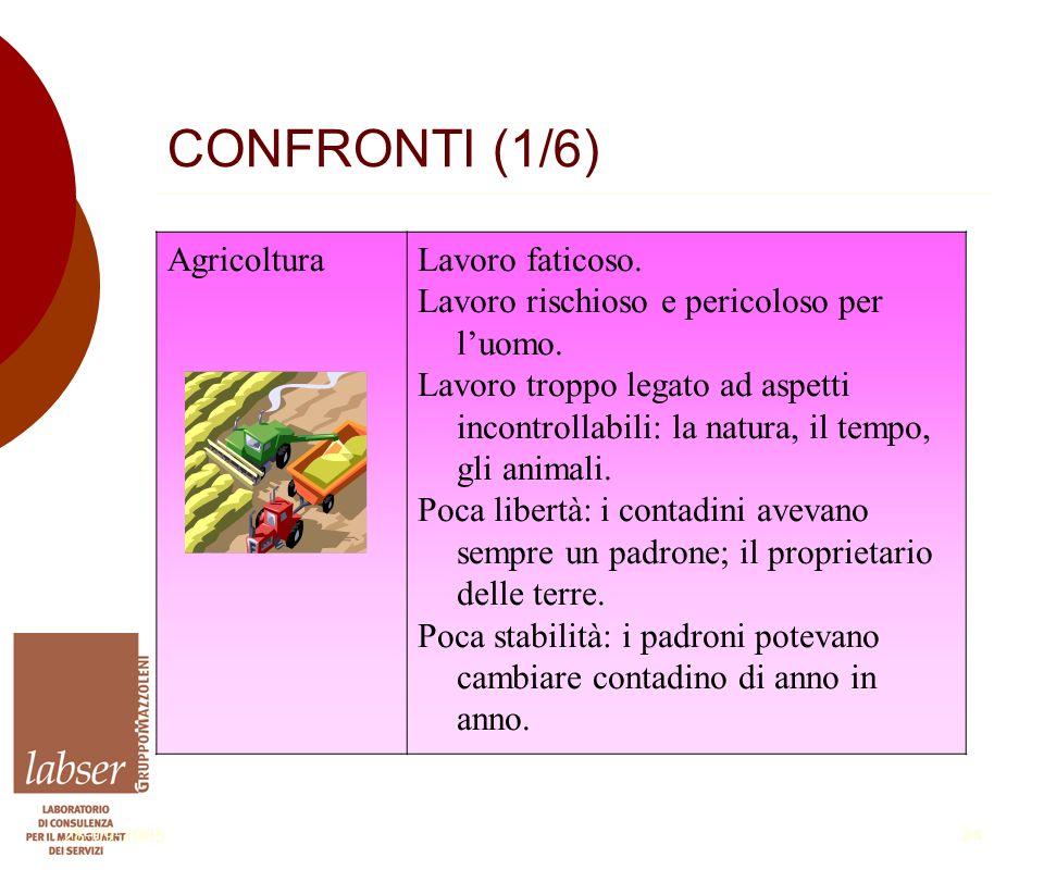 28-09-200524 CONFRONTI (1/6) AgricolturaLavoro faticoso.