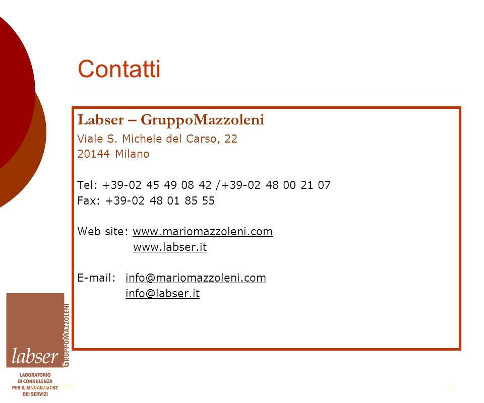 28-09-200530 Contatti Labser – GruppoMazzoleni Viale S.