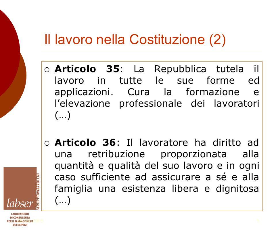 28-09-20055  Articolo 35: La Repubblica tutela il lavoro in tutte le sue forme ed applicazioni.