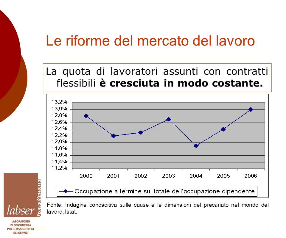 28-09-20057 Le riforme del mercato del lavoro La quota di lavoratori assunti con contratti flessibili è cresciuta in modo costante.