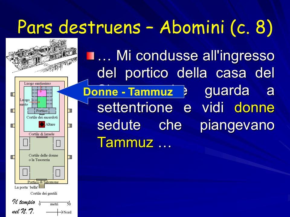 Pars destruens – Abomini (c.