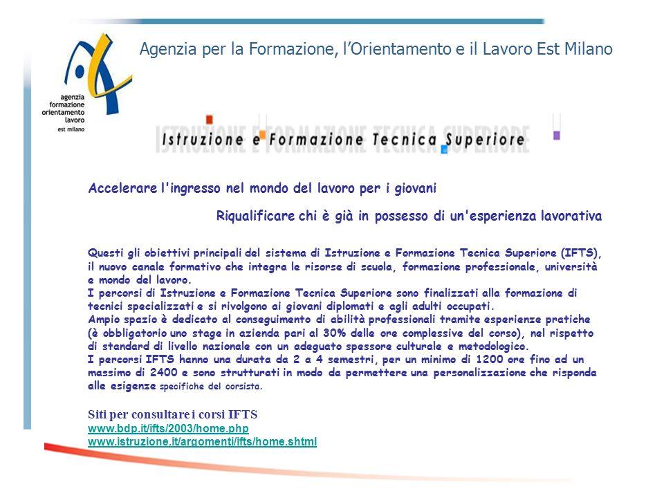 Agenzia per la Formazione, l'Orientamento e il Lavoro Est Milano Accelerare l'ingresso nel mondo del lavoro per i giovani Riqualificare chi è già in p