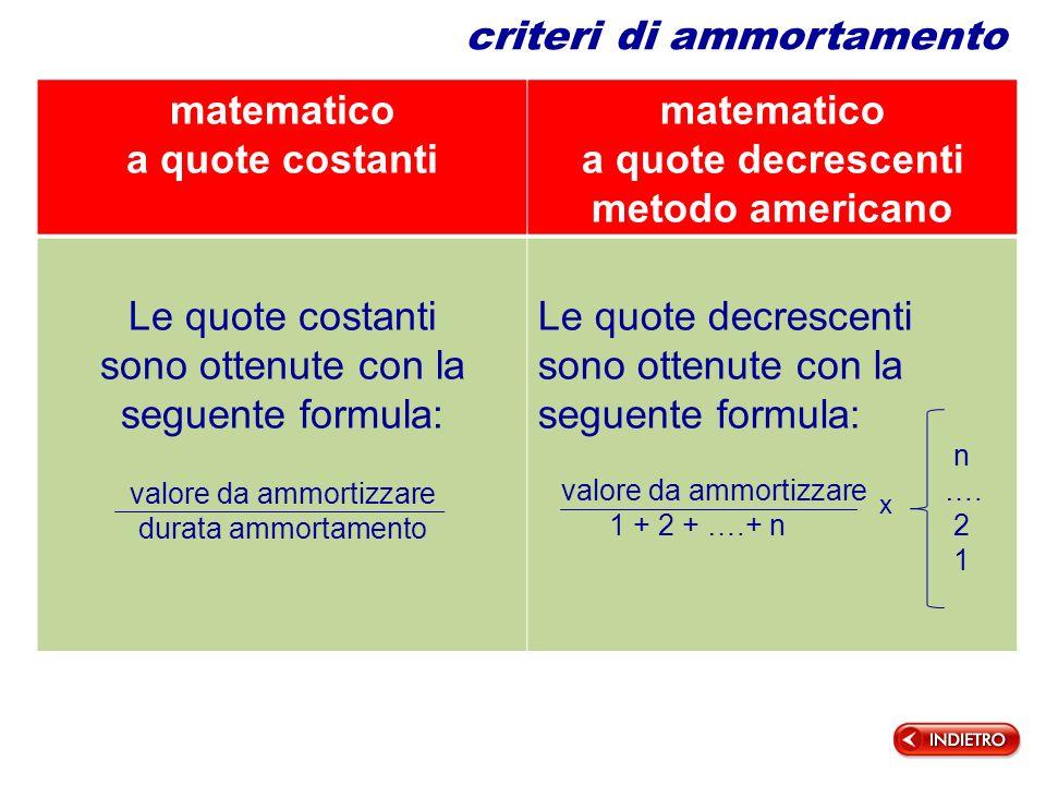 matematico a quote costanti matematico a quote decrescenti metodo americano Le quote costanti sono ottenute con la seguente formula: valore da ammorti